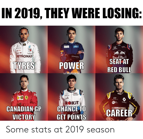 Infiniti: IN 2019, THEY WERE LOSING:  Fiton  P THE RITZ-CARLTON  ENAUIT  Red Bull  DELL  Technologes/  a PETROBRAS  Toro Rosso  PETRONAS  HONDA  TOMMY  ll  ES  UBS  (licia  KOM  HILFIGER  ELLI  orld  1SE  Qualcomm  anapdragon  Hewlett Packard  Enterprise  ELLI  PETRONAS  Pro  TB  stad  RedBul  SEAT AT  RED BULL  RICHARD MILLE  RICHA  TYRES  POWER  u/septian19  Rexa  RSK  cros  rosoft  ROKIT  WILLIAMS  RACING  Castrol  RI  AMG  ups  nIs  HLE  ORLEN  INFINITI  LL  ROKIT  CHANCE TO  GET POINTS  BANK  RENAULT  RCi AND  SERVICES  CANADIAN-GP  VICTORY  ECastrolEDGE  CAREER  照RUSSELL  NICO Some stats at 2019 season