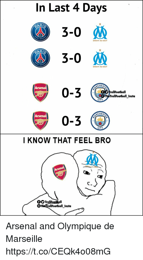 Arsenal, Memes, and 🤖: In Last 4 Davs  DROIT AU BUT  3-0  DROIT AU BUT  CHEST  Arsenal  rollfootball  TrollFootball Insta  CITY  CHEST  0-3 (  Arsenal  CITY  I KNOW THAT FEEL BRO  TAU BU  fOTro  ollFootball Insta Arsenal and Olympique de Marseille https://t.co/CEQk4o08mG