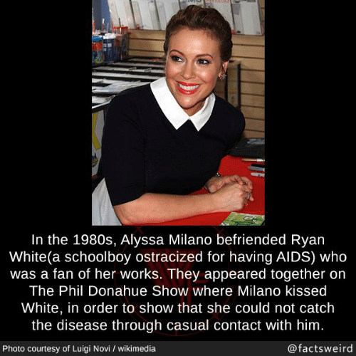 Milano: In the 1980s, Alyssa Milano befriended Ryan  White(a schoolboy ostracized for having AIDS) who  was a fan of her works. They appeared together on  The Phil Donahue Show where Milano kissed  White, in order to show that she could not catch  the disease through casual contact with him  Photo courtesy of Luigi Novi I wikimedia  @factsweird