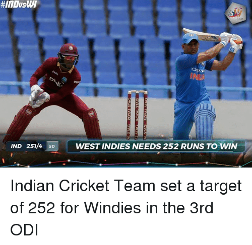 odi: IND 251/4 50  WEST INDIES NEEDS 252 RUNS TO WIN Indian Cricket Team set a target of 252 for Windies in the 3rd ODI