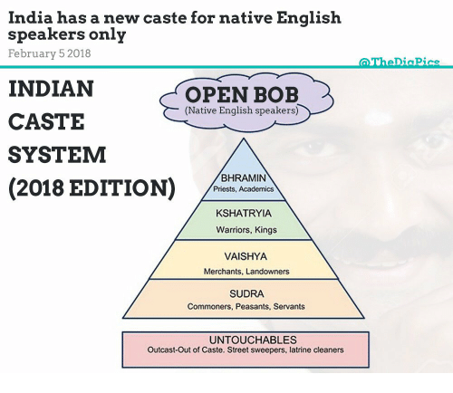 """indias caste system In india, caste systems control and direct society the nation's nearly 200 million  dalits — formerly known as """"untouchables"""" — are among the."""