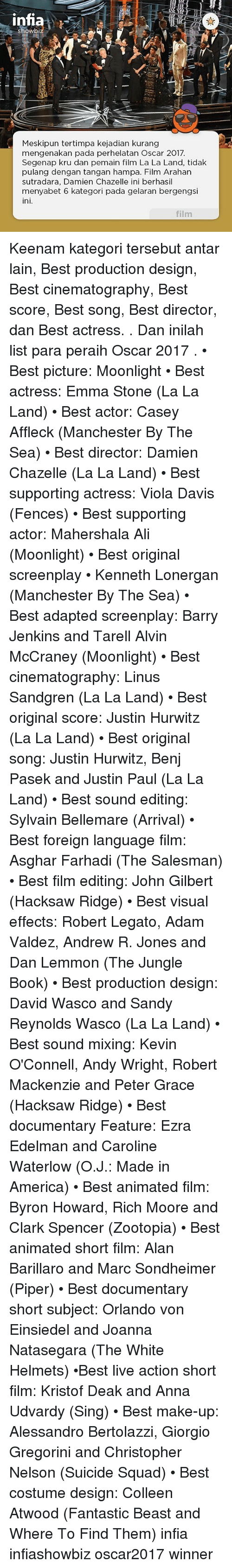 linus: infia  Meskipun tertimpa kejadian kurang  mengenakan pada perhelatan Oscar 2017.  Segenap kru dan pemain film La La Land, tidak  pulang dengan tangan hampa. Film Arahan  sutradara, Damien Chazelle ini berhasil  menyabet 6 kategori pada gelaran bergengsi  ini.  film Keenam kategori tersebut antar lain, Best production design, Best cinematography, Best score, Best song, Best director, dan Best actress. . Dan inilah list para peraih Oscar 2017 . • Best picture: Moonlight • Best actress: Emma Stone (La La Land) • Best actor: Casey Affleck (Manchester By The Sea) • Best director: Damien Chazelle (La La Land) • Best supporting actress: Viola Davis (Fences) • Best supporting actor: Mahershala Ali (Moonlight) • Best original screenplay • Kenneth Lonergan (Manchester By The Sea) • Best adapted screenplay: Barry Jenkins and Tarell Alvin McCraney (Moonlight) • Best cinematography: Linus Sandgren (La La Land) • Best original score: Justin Hurwitz (La La Land) • Best original song: Justin Hurwitz, Benj Pasek and Justin Paul (La La Land) • Best sound editing: Sylvain Bellemare (Arrival) • Best foreign language film: Asghar Farhadi (The Salesman) • Best film editing: John Gilbert (Hacksaw Ridge) • Best visual effects: Robert Legato, Adam Valdez, Andrew R. Jones and Dan Lemmon (The Jungle Book) • Best production design: David Wasco and Sandy Reynolds Wasco (La La Land) • Best sound mixing: Kevin O'Connell, Andy Wright, Robert Mackenzie and Peter Grace (Hacksaw Ridge) • Best documentary Feature: Ezra Edelman and Caroline Waterlow (O.J.: Made in America) • Best animated film: Byron Howard, Rich Moore and Clark Spencer (Zootopia) • Best animated short film: Alan Barillaro and Marc Sondheimer (Piper) • Best documentary short subject: Orlando von Einsiedel and Joanna Natasegara (The White Helmets) •Best live action short film: Kristof Deak and Anna Udvardy (Sing) • Best make-up: Alessandro Bertolazzi, Giorgio Gregorini and Christopher Nelson (Suicide Squad) • Best costume design: Colleen Atwood (Fantastic Beast and Where To Find Them) infia infiashowbiz oscar2017 winner