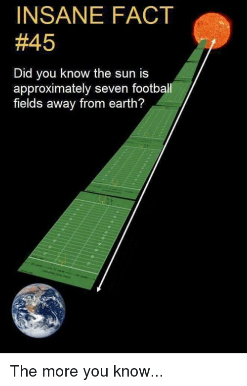 Memes, The More You Know, and Insanity: INSANE FACT  #45  Did you know the sun is  approximately seven football  fields away from earth? The more you know...