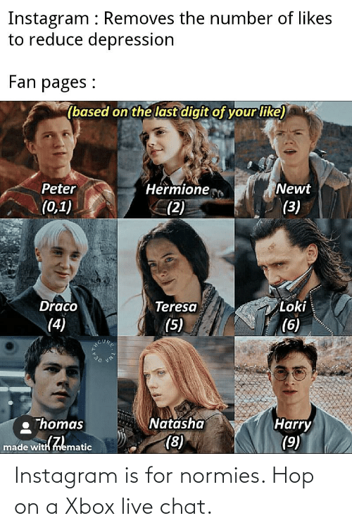 teresa: Instagram : Removes the number of likes  to reduce depression  Fan pages :  (based on the last digit of your like)  Newt  Hermione  Peter  (0,1)  (3)  (2)  Draco  Loki  Teresa  (4)  (5)  (6)  ACURE  Natasha  (8)  Harry  (9)  Thomas  made with mematic Instagram is for normies. Hop on a Xbox live chat.