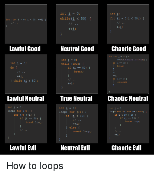 Lawful Evil: int i = 0;  while (i< 50)  int i;  for (i=0;i< 50;) {  Lawful Good  Neutral Good  Chaotic Good  for (int i= 0; -<  Double. POSITIVE IIEINITY:)  if (1 = 50) {  int i = 0;  do  while (true) [  break  f (i50)  break;  ) while (1 < 50):  0)  continue:  Lawful Neutral  True Neutral  Chaotic Neutral  int i 0;  loop: for(;)  int i 0;  int i 0;  loop: while (true!- false)  loop: for (;)  if (i < 50) {  if (i <50 +1)  if i50)  if (i 50)  break loop:  break loop  else  break loop;  Lawful Evil  Neutral Fvil  Chaotic Evil How to loops