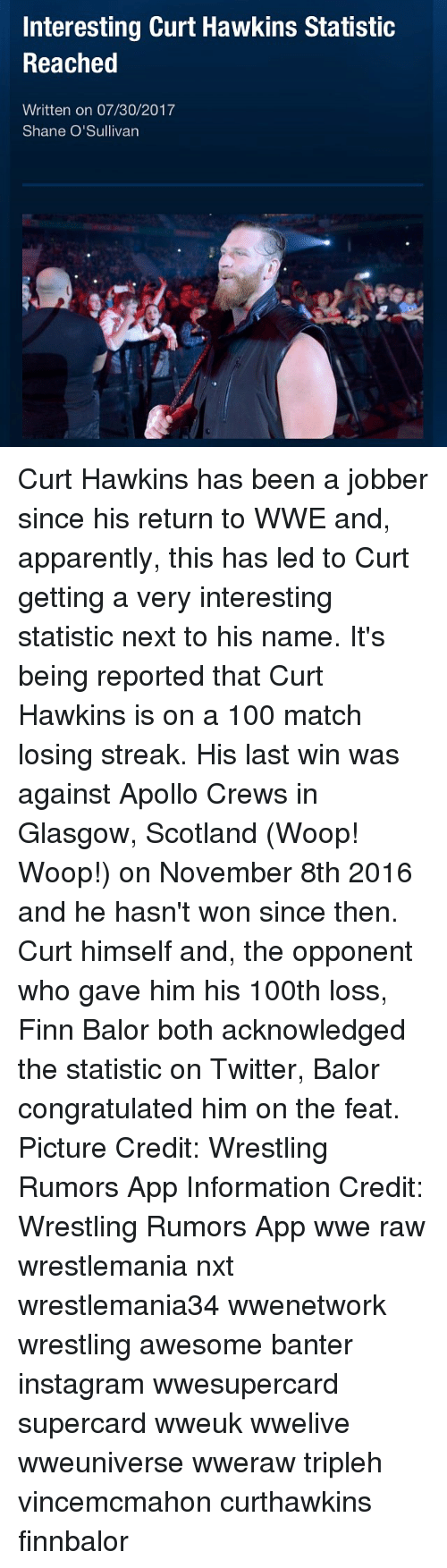Finn Balor: Interesting Curt Hawkins Statistic  Reached  Written on 07/30/2017  Shane O'Sullivar Curt Hawkins has been a jobber since his return to WWE and, apparently, this has led to Curt getting a very interesting statistic next to his name. It's being reported that Curt Hawkins is on a 100 match losing streak. His last win was against Apollo Crews in Glasgow, Scotland (Woop! Woop!) on November 8th 2016 and he hasn't won since then. Curt himself and, the opponent who gave him his 100th loss, Finn Balor both acknowledged the statistic on Twitter, Balor congratulated him on the feat. Picture Credit: Wrestling Rumors App Information Credit: Wrestling Rumors App wwe raw wrestlemania nxt wrestlemania34 wwenetwork wrestling awesome banter instagram wwesupercard supercard wweuk wwelive wweuniverse wweraw tripleh vincemcmahon curthawkins finnbalor