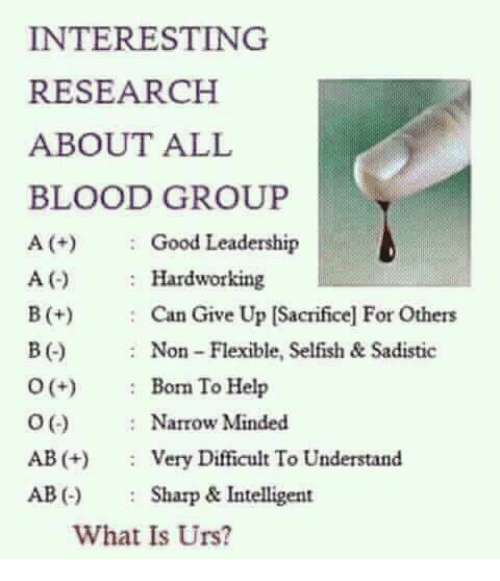 how to find your blood group