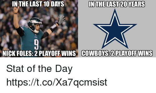 Dallas Cowboys, Football, and Nfl: INTHE LAST 10 DAYS  INTHELAST 20 YEARS  NICKFOLES: 2 PLAYOFF WINS COWBOYS:2PLAYOFF WINS Stat of the Day https://t.co/Xa7qcmsist