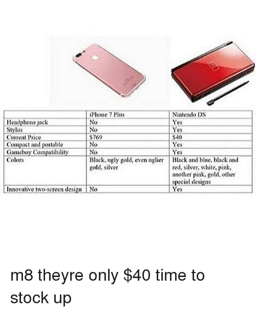 Memes, Headphones, and iPhone 7: iPhone 7 Plus  Nintendo DS  Headphone ack  Yes  Stylus  Yes  IS769  Current Price  S40  Compact and portable  Gameboy Compatibility  No Yes  Colors  Black, ugly gold, even uglier Black and blue, black and  gold, silver  red, silver, white, pink,  another pink, gold, other  special designs  Innovative two-screen desig  No  n Yes m8 theyre only $40 time to stock up
