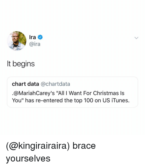 """Brace Yourselves: Ira  @ira  It begins  chart data @chartdata  .@MariahCarey's """"All I Want For Christmas Is  You"""" has re-entered the top 100 on US iTunes. (@kingirairaira) brace yourselves"""
