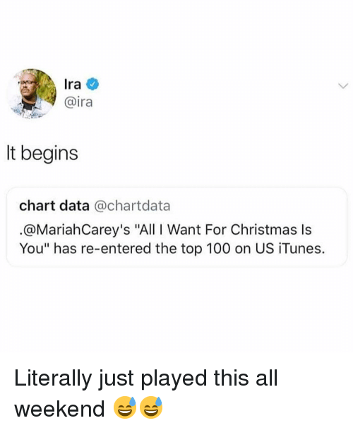 """it begins: Ira  @ira  It begins  chart data @chartdata  @MariahCarey's """"All I Want For Christmas ls  You"""" has re-entered the top 100 on US iTunes. Literally just played this all weekend 😅😅"""
