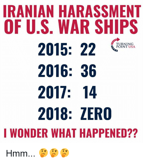Iranian: IRANIAN HARASSMENT  OF U.S. WAR SHIPS  2015: 22  2016: 36  2017: 14  2018: ZERO  I WONDER WHAT HAPPENED??  TURNING  POINT USA Hmm... 🤔🤔🤔