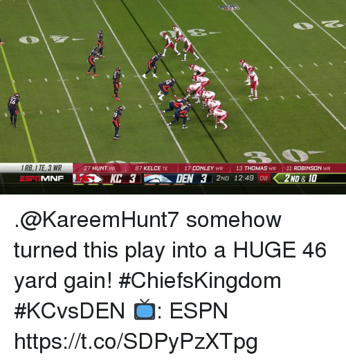 Espn, Memes, and 🤖: IRB,I TE, 3 WR  27  27 HUNT RB  87 KELCE TE  17 CONLEY WR 13 THOMAS WR 11 ROBINSON WR  MNFKC DEN 3 2ND 12:49 08 2ND& 10 .@KareemHunt7 somehow turned this play into a HUGE 46 yard gain! #ChiefsKingdom #KCvsDEN  📺: ESPN https://t.co/SDPyPzXTpg