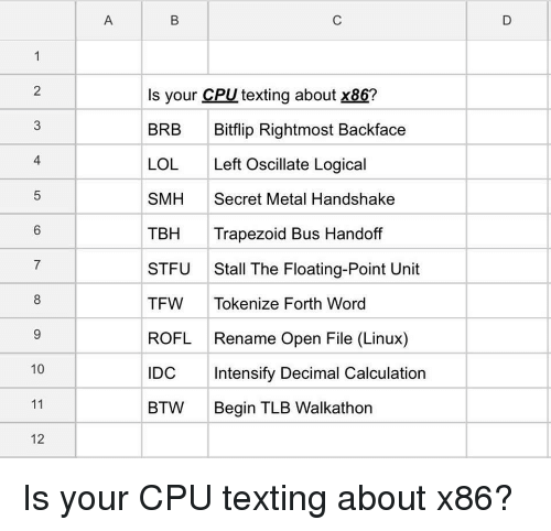 Intensify: Is your GPU texting about x86?  BRB Bitflip Rightmost Backface  LOL Left Oscillate Logical  SMH Secret Metal Handshake  TBH Trapezoid Bus Handof  STFU Stall The Floating-Point Unit  TFW Tokenize Forth Word  ROFL Rename Open File (Linux)  IDC Intensify Decimal Calculation  BTW Begin TLB Walkathon  4  10  12 Is your CPU texting about x86?