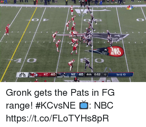 Memes, 🤖, and Nbc: ist  &10  50 KC 40  2NE40 4th 0:52 :13  3-2  1st & 10 Gronk gets the Pats in FG range! #KCvsNE  📺: NBC https://t.co/FLoTYHs8pR