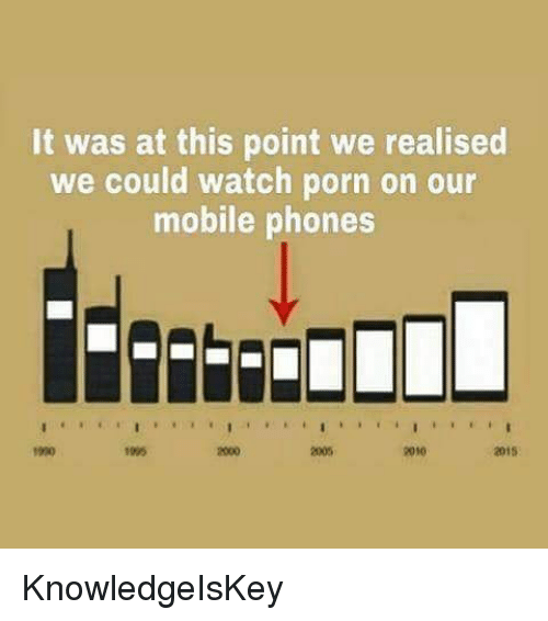 Memes, 🤖, and Watch Porn: It was at this point we realised  we could watch porn on our  mobile phones  2015  2010 KnowledgeIsKey