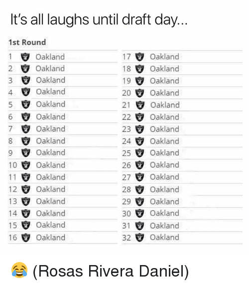 Rosas: It's all laughs until draft day.  1st Round  1Oakland  2 Oakland  3 Ψ Oakland  4 Oakland  5 Ψ Oakland  6 Ψ Oakland  7Oakland  8 Oakland  9 Oakland  10Oakland  11Oakland  12 Oakland  13Oakland  14 Oakland  15 oakland  16Oakland  17Oakland  18 Oakland  19Oakland  20 Oakland  21 Oakland  22Oakland  23 e, Oakland  24 Oakland  25 Ψ Oakland  26 Oakland  27Ψ Oakland  28 Oakland  29Oakland  30 Oakland  31 Ψ Oakland  32 Oakland 😂 (Rosas Rivera Daniel)