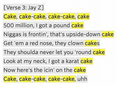 Is Frontin That S Upside Down Cake