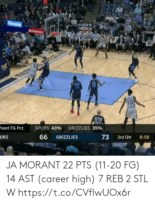 stl: JA MORANT  22 PTS (11-20 FG) 14 AST (career high) 7 REB  2 STL W    https://t.co/CVflwUOx6r