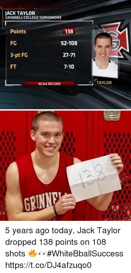 Basketball, College, and White People: JACK TAYLOR  GRINNELL COLLEGE SOPHOMORE  Points  FG  3-pt FG  FT  138  52-108  27-71  7-10  'TAYLOR  NCAA RECORD 5 years ago today, Jack Taylor dropped 138 points on 108 shots 🔥👀#WhiteBballSuccess https://t.co/DJ4afzuqo0