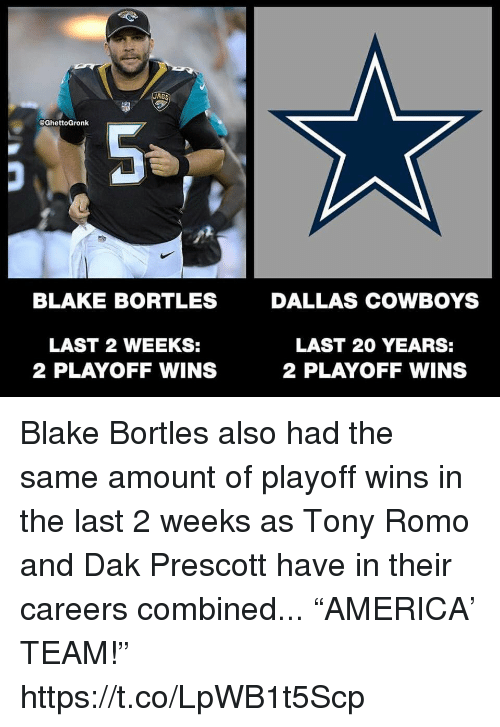 "Tony Romo: JAGS  @GhettoGronk  th  BLAKE BORTLES  DALLAS COWBOYS  LAST 2 WEEKS:  2 PLAYOFF WINS  LAST 20 YEARS:  2 PLAYOFF WINS Blake Bortles also had the same amount of playoff wins in the last 2 weeks as Tony Romo and Dak Prescott have in their careers combined... ""AMERICA' TEAM!"" https://t.co/LpWB1t5Scp"