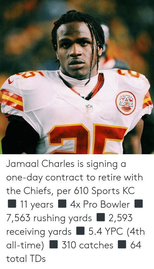 Jamaal Charles: Jamaal Charles is signing a one-day contract to retire with the Chiefs, per 610 Sports KC  ◼️ 11 years ◼️ 4x Pro Bowler ◼️ 7,563 rushing yards ◼️ 2,593 receiving yards ◼️ 5.4 YPC (4th all-time) ◼️ 310 catches ◼️ 64 total TDs