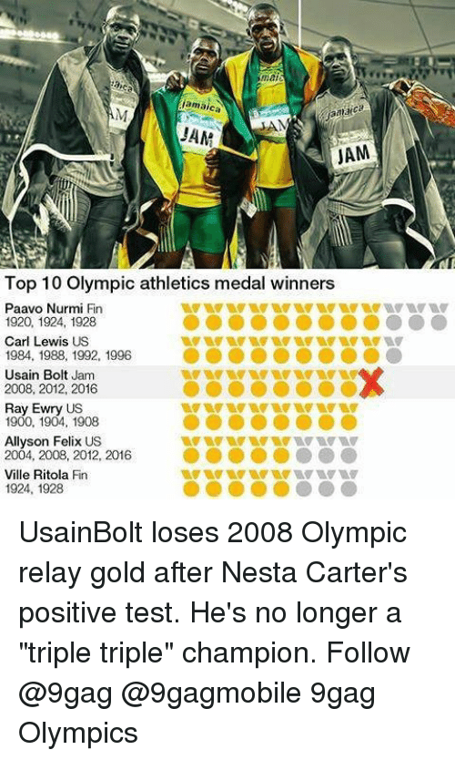 "Memes, Usain Bolt, and Jamaica: jamaica  IAM  JAM  Top 10 Olympic athletics medal winners  Paavo Nurmi  Fin  1920, 1924, 1928  Carl Lewis  US  1984, 1988, 1992, 1996  Usain Bolt Jam  2008, 2012, 2016  Ray Ewry US  1900, 1904, 1908  Allyson Felix US  2004, 2008, 2012, 2016  Ville Ritola Fin  1924, 1928 UsainBolt loses 2008 Olympic relay gold after Nesta Carter's positive test. He's no longer a ""triple triple"" champion. Follow @9gag @9gagmobile 9gag Olympics"