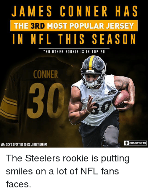 Dicks, Memes, and Nfl: JAMES CONNER HAS  THE 3RD MOST POPULAR JERSEY  IN NFLTHIS SEASON  NO OTHER ROOKIE IS IN TOP 20  CONNER  Stooleru  CBS SPORTS  VIA: DICK'S SPORTING GOODS JERSEY REPORT The Steelers rookie is putting smiles on a lot of NFL fans faces.