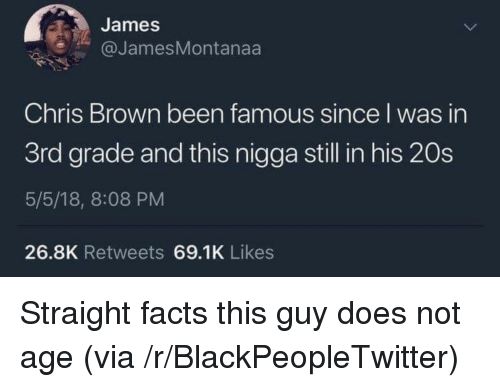 Chris Brown: James  @JamesMontanaa  Chris Brown been famous since I was in  3rd grade and this nigga still in his 20s  5/5/18, 8:08 PM  26.8K Retweets 69.1K Likes Straight facts this guy does not age (via /r/BlackPeopleTwitter)
