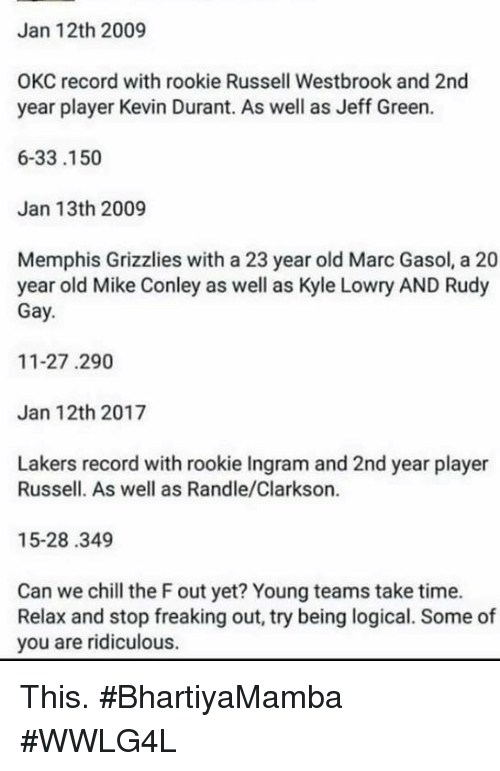 mike conley: Jan 12th 2009  OKC record with rookie Russell Westbrook and 2nd  year player Kevin Durant. As well as Jeff Green.  6-33.150  Jan 13th 2009  Memphis Grizzlies with a 23 year old Marc Gasol, a 20  year old Mike Conley as well as Kyle Lowry AND Rudy  Gay  11-27.290  Jan 12th 2017  Lakers record with rookie Ingram and 2nd year player  Russell. As well as Randle/Clarkson.  15-28.349  Can we chill the Fout yet? Young teams take time.  Relax and stop freaking out, try being logical. Some of  you are ridiculous. This.  #BhartiyaMamba #WWLG4L