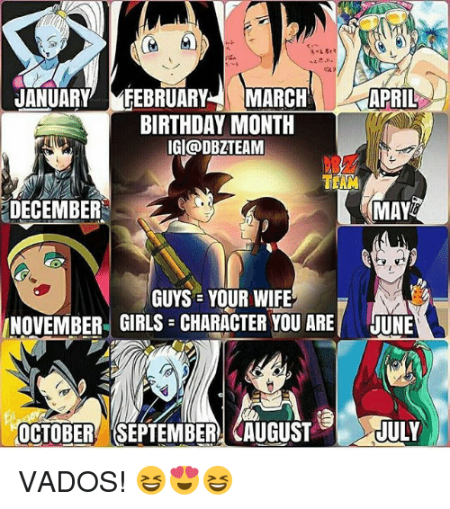 Anime Characters Birthdays In March : January february march april birthday month igi dbzteam