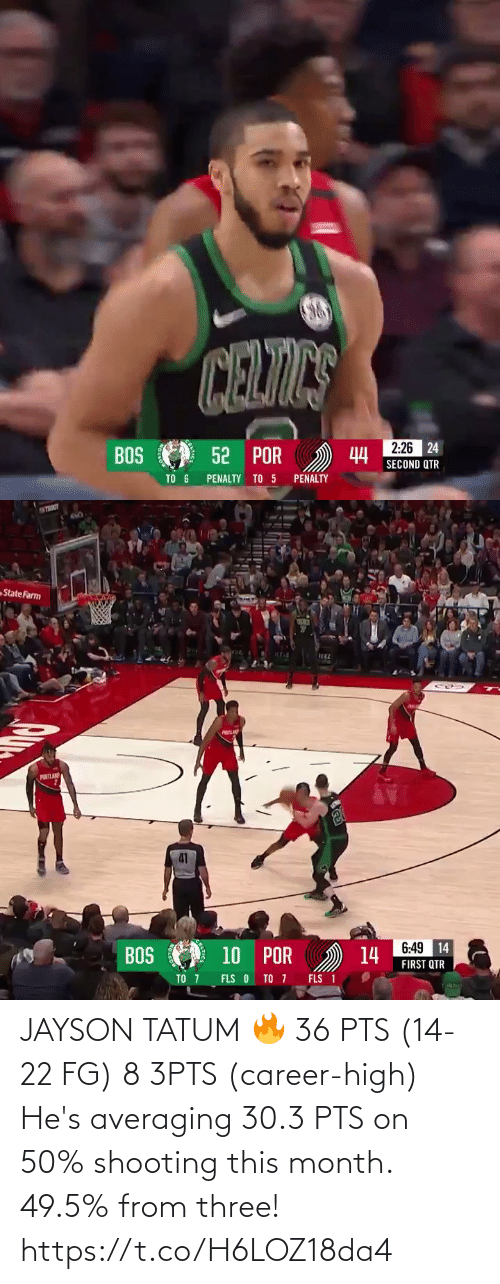 pts: JAYSON TATUM 🔥 36 PTS (14-22 FG) 8 3PTS (career-high)  He's averaging 30.3 PTS on 50% shooting this month. 49.5% from three!   https://t.co/H6LOZ18da4