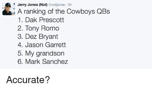 Dallas Cowboys, Dez Bryant, and Nfl: Jerry Jones (Not)  notijones 3h  A ranking of the Cowboys QBs  1. Dak Prescott  2. Tony Romo  3. Dez Bryant  4. Jason Garrett  5. My grandson  6. Mark Sanchez Accurate?