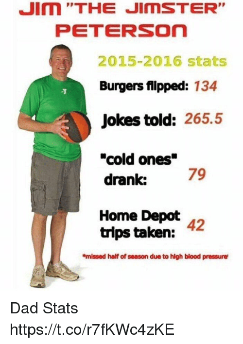 """Dad, Funny, and Pressure: Jim """"THE JIMSTER""""  PETERSON  2015-2016 stats  Burgers flipped: 134  Jokes told: 265.5  cold ones  79  drank:  Home Depot  42  trips taken:  *missed half of season dueto hlgh blood pressure Dad Stats https://t.co/r7fKWc4zKE"""