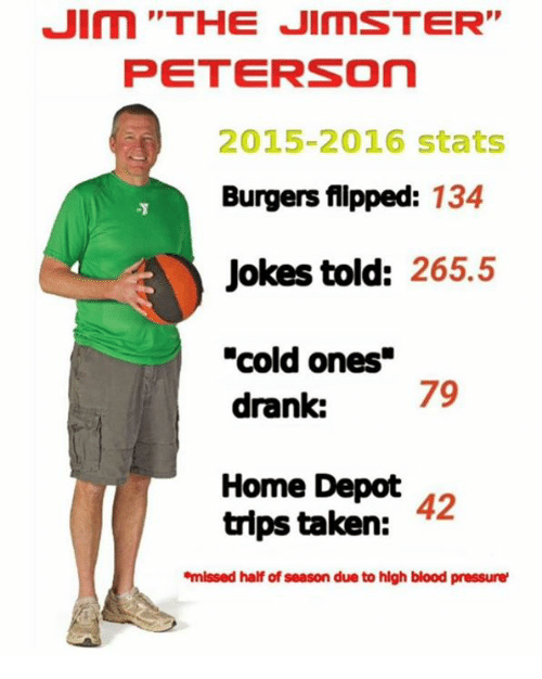 """Bloods, Pressure, and Taken: Jim """"THE JIMSTER""""  PETERSON  2015-2016 stats  Burgers flipped  134  Jokes told: 265.5  cold ones  79  drank:  Home Depot  42  trips taken:  *missed half of season due to hlgh blood pressure'"""