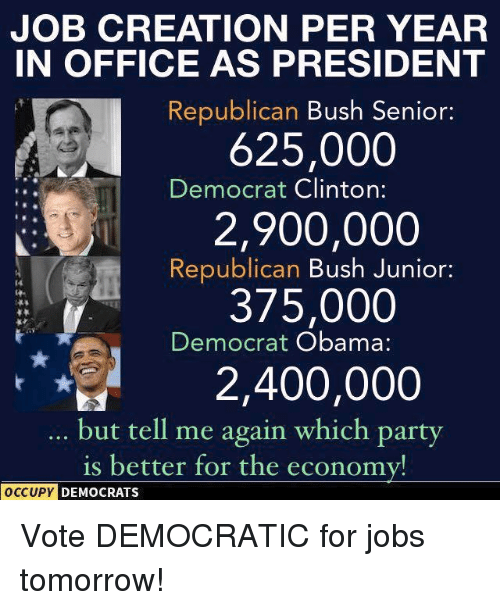 Tell Me Again: JOB CREATION PER YEAR  IN OFFICE AS PRESIDENT  Republican Bush Senior  625,000  Democrat Clinton  2,900,000  Republican  Bush Junior  375,000  Democrat Obama:  2,400,000  but tell me again which party  is better for the economy!  OCCUPY  DEMOCRATS Vote DEMOCRATIC for jobs tomorrow!