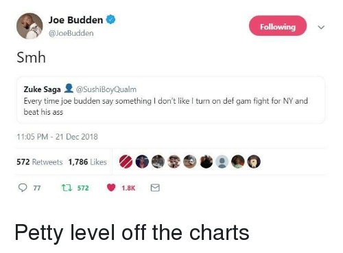 gam: Joe Budden  @JoeBudden  Following  Smh  Zuke Saga @SushiBoyQualm  Every time joe budden say something I don't like I turn on def gam fight for NY and  beat his ass  11:05 PM 21 Dec 2018  572 Retweets 1,786 Likes ).@曩㊧岑2 @  9 77 t572 1.8K Petty level off the charts
