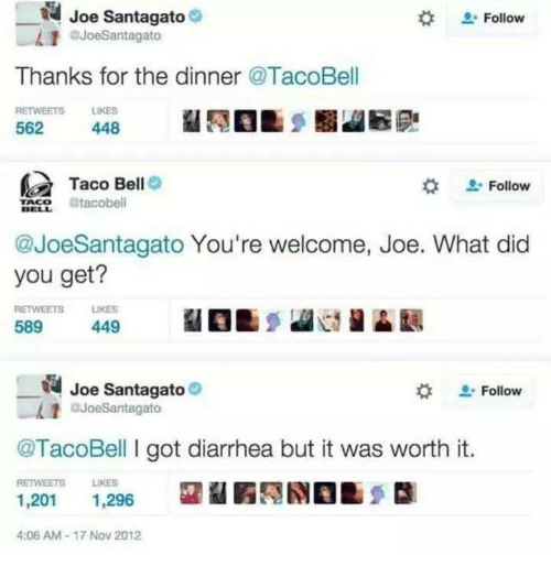 Taco Bell, Diarrhea, and Got: Joe Santagato  @JoeSantagato  . Follow  Thanks for the dinner @TacoBell  RETWEETSLIKES  Taco Bell  Follow  Ctacobell  BELL  @JoeSantagato You're welcome, Joe. What did  you get?  RETWEETSLIKES  589  449  祠Joe Santagato@  な  으. Follow  dJoeSantagato  @TacoBell I got diarrhea but it was worth it.  RETWEETS  LIKES  1,201 1,296  醫齏  4:06 AM-17 Nov 2012