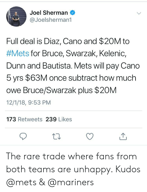 Mets: Joel Sherman  @Joelsherman1  Full deal is Diaz, Cano and $20M to  #Mets for Bruce, Swarzak, Kelenic,  Dunn and Bautista. Mets will pay Cano  5 yrs $63M once subtract how much  owe Bruce/Swarzak plus $20M  12/1/18, 9:53 PM  173 Retweets 239 Likes The rare trade where fans from both teams are unhappy. Kudos @mets & @mariners