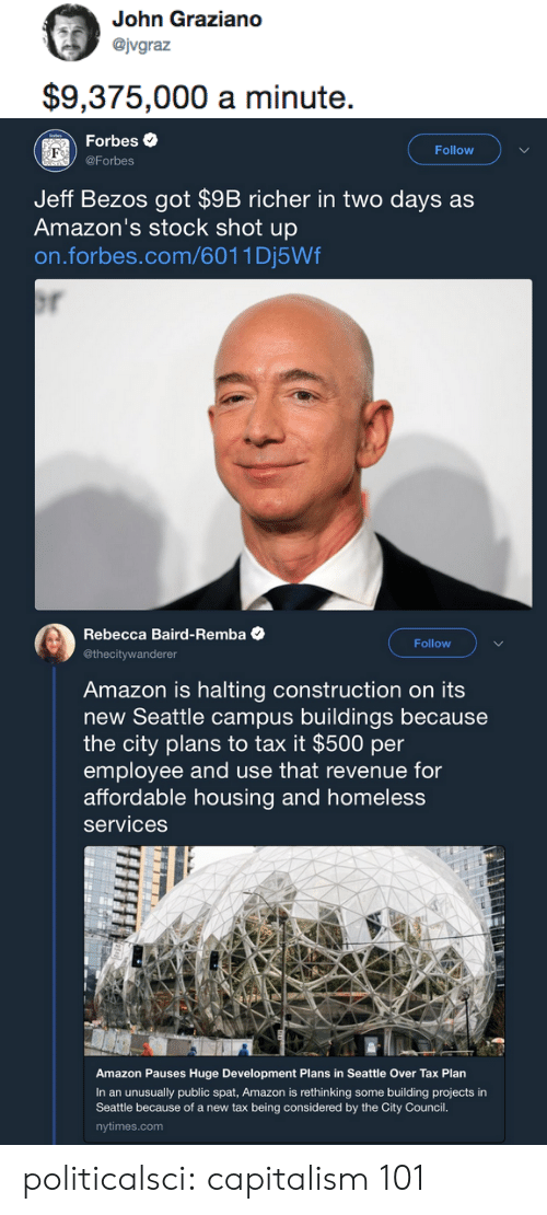 Jeff Bezos: John Graziando  @jvgraz  $9,375,000 a minute.   Forbes  @Forbes  Follow  Jeff Bezos got $9B richer in two days as  Amazon's stock shot up  on.forbes.com/6011Di5Wf   Rebecca Baird-Remba  @thecitywanderer  Follow  Amazon is halting construction on its  new Seattle campus buildings because  the city plans to tax it $500 per  employee and use that revenue for  affordable housing and homeless  services  -c  Amazon Pauses Huge Development Plans in Seattle Over Tax Plan  In an unusually public spat, Amazon is rethinking some building projects in  Seattle because of a new tax being considered by the City Council.  nytimes.com politicalsci:  capitalism 101