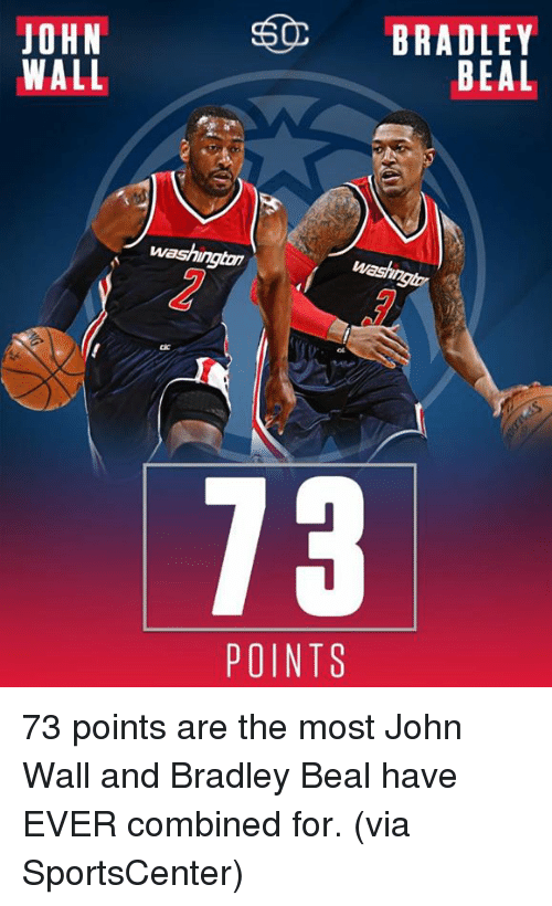 bradley beal: JOHN  WALL  washington  POINTS  BRADLEY  BEAL 73 points are the most John Wall and Bradley Beal have EVER combined for. (via SportsCenter)