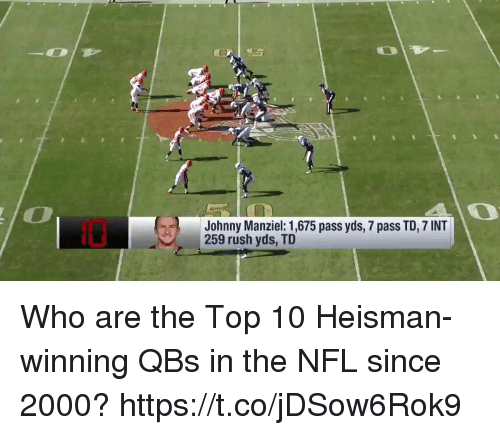 Johnny Manziel, Memes, and Nfl: Johnny Manziel: 1,675 pass yds, 7 pass TD, 7 INT  259 rush yds, TD Who are the Top 10 Heisman-winning QBs in the NFL since 2000? https://t.co/jDSow6Rok9