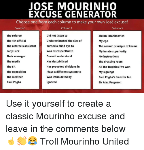 zlatan: JOSE MOURINHO  EXCUSE GENERATOR  Choose one from each column to make your own José excuse!  Column 1  Column 2  Column3  The referee  The 4th official  The referee's assistant  Lady Luck  Their manager  The media  The FA  The opposition  The weather  Paul Pogba  Did not listen to  Underestimated the size of  Turned a blind eye to  Was disrespectful to  Doesn't understand  Has destabilised  Has provoked divisions in  Plays a different system to  Was intimidated by  Ignored  Zlatan Ibrahimovich  My ego  The cosmic principle of karma  My innate superiority  My instructions  The dressing room  All the trophies l've won  My signings  Paul Pogba's transfer fee  Sir Alex Ferguson Use it yourself to create a classic Mourinho excuse and leave in the comments below ☝️👏😂 Troll Mourinho United