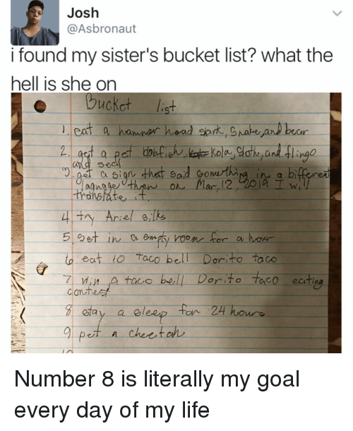 Bucket List, Memes, and Taco Bell: Josh  Asbronaut  i found my sister's bucket list? what the  hell is she on  buckat list  ect a hammer head eark,CMae and becr  J. a sign that said Go  w ok Mar 12 I wi  4 ry riel  5 et in em  room for a  hour  eat taco bell Dorito Taco  win a taco  bell Dorito taco eating  stay a eleep fan 24 houno  g pet A Cheetah Number 8 is literally my goal every day of my life