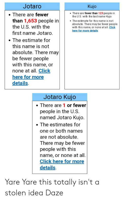 Click, Idea, and One: Jotaro  Kujo  There are fewer than 123 people in  the U.S. with the lastname Kujo.  There are fewer  than 1,653 people in  the U.S. with the  The estimate for this name is not  absolute. There may be fewer people  with this name, or none at all. Click  here for more details  first name Jotaro.  The estimate for  this name is not  absolute. There may  be fewer people  with this name, or  none at all. Click  here for more  details  Jotaro Kujo  There are 1 or fewer  people in the U.S.  named Jotaro Kujo.  The estimates for  one or both names  are not absolute.  There may be fewer  people with this  name, or none at all  Click here for more  details Yare Yare this totally isn't a stolen idea Daze
