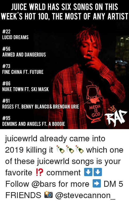Brendan: JUICE WRLD HAS SIX SONGS ON THIS  WEEK'S HOT 100, THE MOST OF ANY ARTIST  #22  LUCID DREAMS  #56  ARMED AND DANGEROUS  21  #73  FINE CHINA FT. FUTURE  #86  NUKE TOWN FT. SKI MASK  #91  ROSES FT. BENNY BLANCO& BRENDAN URIEMED  #95  IS  GOD  DEMONS AND ANGELS FT. A B00GIE juicewrld already came into 2019 killing it 🍾🍾🍾 which one of these juicewrld songs is your favorite ⁉️ comment ⬇️⬇️ Follow @bars for more ➡️ DM 5 FRIENDS 📸 @stevecannon_