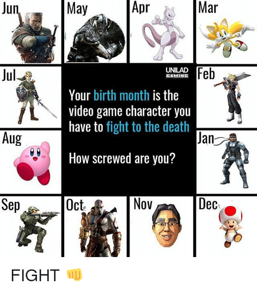 videos games: Jur  May  Apr  Mar  Jul  UNILAD  GAMING  Feb  Your birth month is the  video game character you  have to fight to the death  Aug  Jan  How screwed are you?  Sep  Oct  Nov  Dec FIGHT 👊