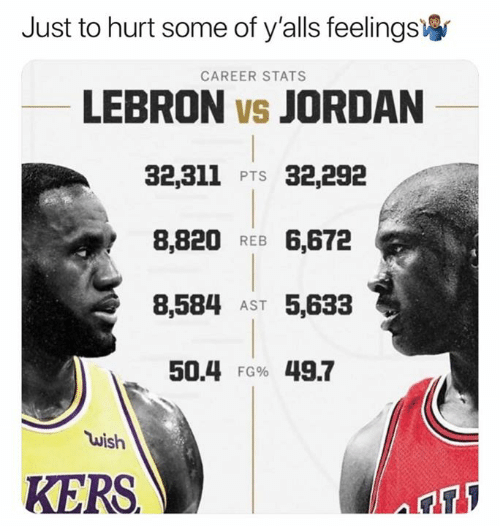 Stats: Just to hurt some of y'alls feelings  CAREER STATS  LEBRON vs JORDAN  32,311 PTS 32,292  8,820 REB 6,672  8,584 AS 5,633  50.4 FG% 497  wish  KERS