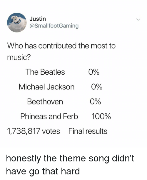 Anaconda, Michael Jackson, and Music: Justin  @SmallfootGaming  Who has contributed the most to  music?  The Beatles  Michael Jackson  Beethoven  Phineas and Ferb  0%  0%  0%  100%  1,738,817 votes  Final results honestly the theme song didn't have go that hard