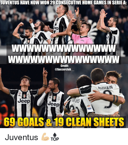 Goals, Memes, and Games: JUVENTUS HAVE NOWWON 29 CONSECUTIVE HOME GAMES IN SERIE A:  Credit:  @Soccerclub  HIRMAN  Jeep  Jeep  69 GOALS 19 CLEAN SHEETS Juventus 💪🏼🔝